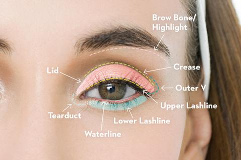 Tecnicas De Maquillaje De Ojos Paso A Paso Maquillador Profesional Erick Teran
