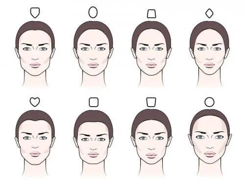 formas del rostro